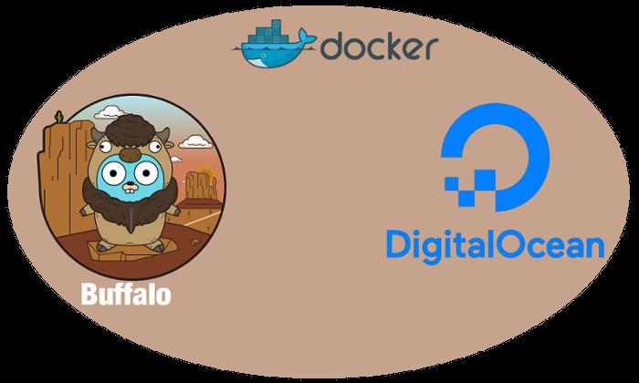Deploy Buffalo App to DigitalOcean · Kagunda JM