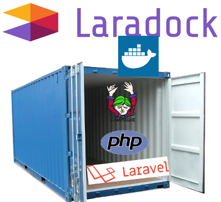 Laravel Development Using PostgreSQL and Laradock · Kagunda JM